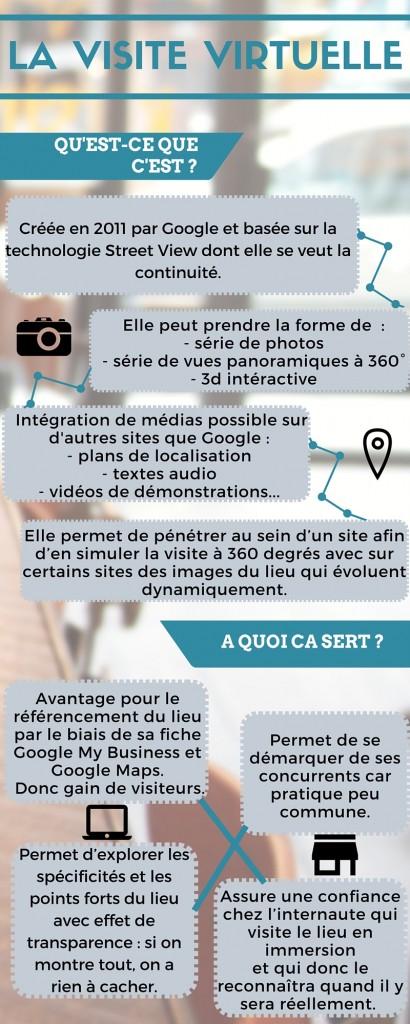 Visite Virtuelle Infographie