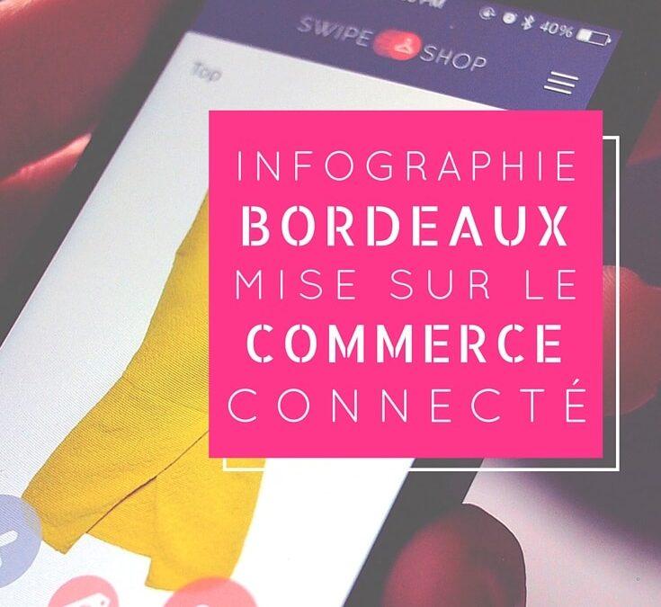 Infographie: Bordeaux mise sur le commerce connecté