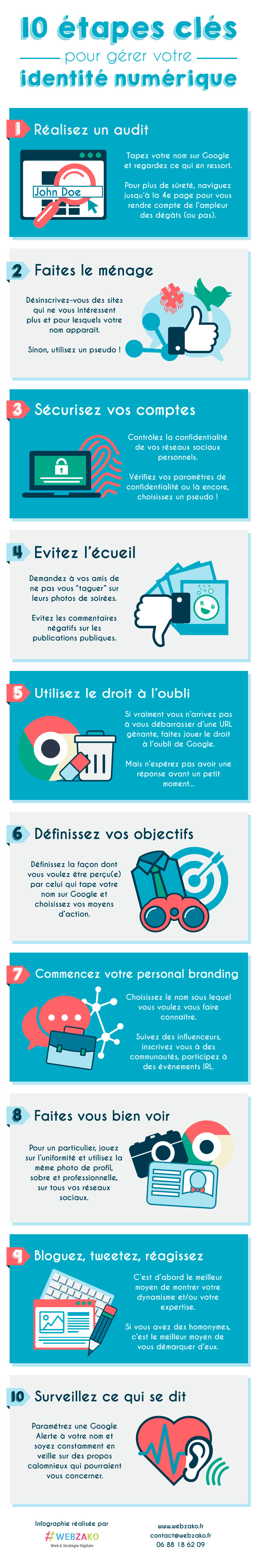 Infographie gérer son identité numérique et son personal branding