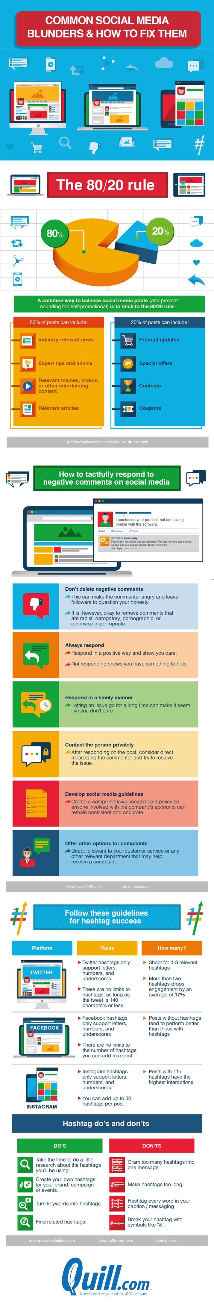 Infographie erreurs social media marketing